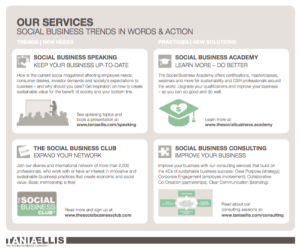 The Social Business Company Services
