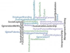 Tagcloud_Leadership&WorkLife