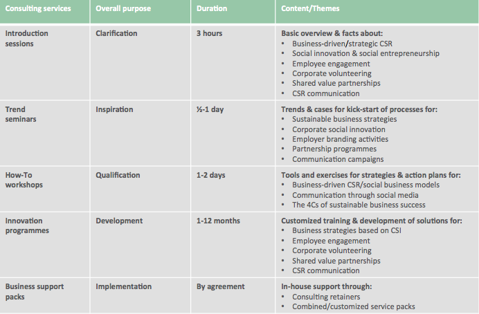 social-business-consulting-tania-ellis